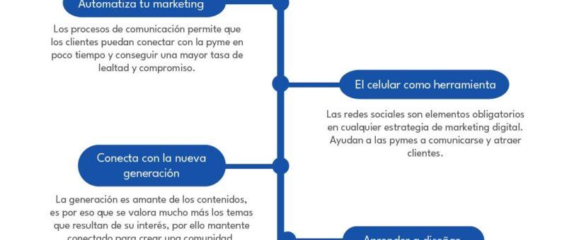 Tips de marketing digital efectivos para pymes 💡📲👨🏻💻