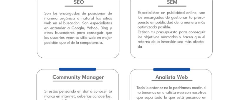 4 Especialistas para una Estrategia en el Marketing Digital