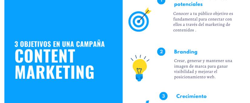 3 objetivos de una campaña Content Marketing