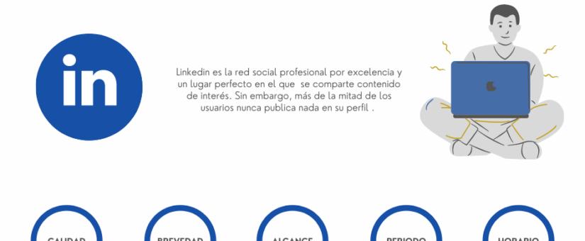Consejos para publicar contenido en Linkedin